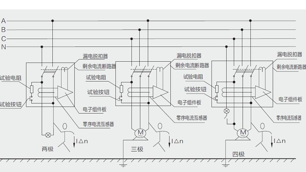 剩余电流断路器工作原理介绍图