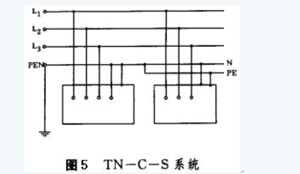 tn-c-s系统可加装漏电保护器